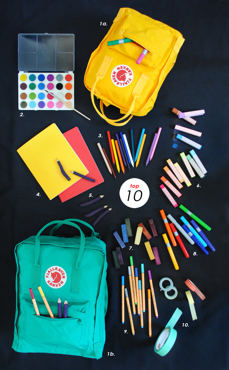 Our Top 10 Must Have Baby Items: Our Top 10 Favorite Art Supplies With Fjällräven!