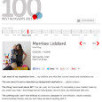 We made it on the Babble 100 Best Bloggers List!